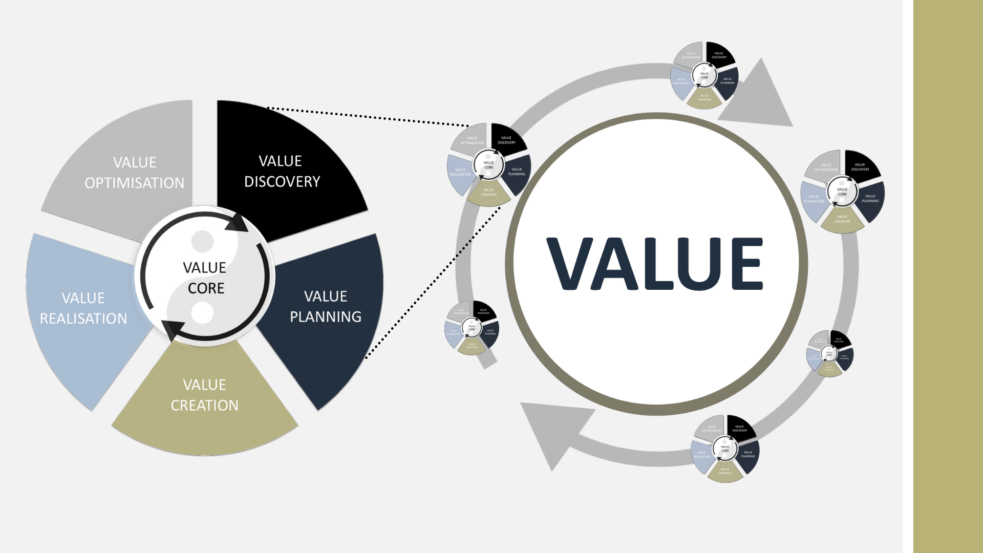 Focus on Value Call