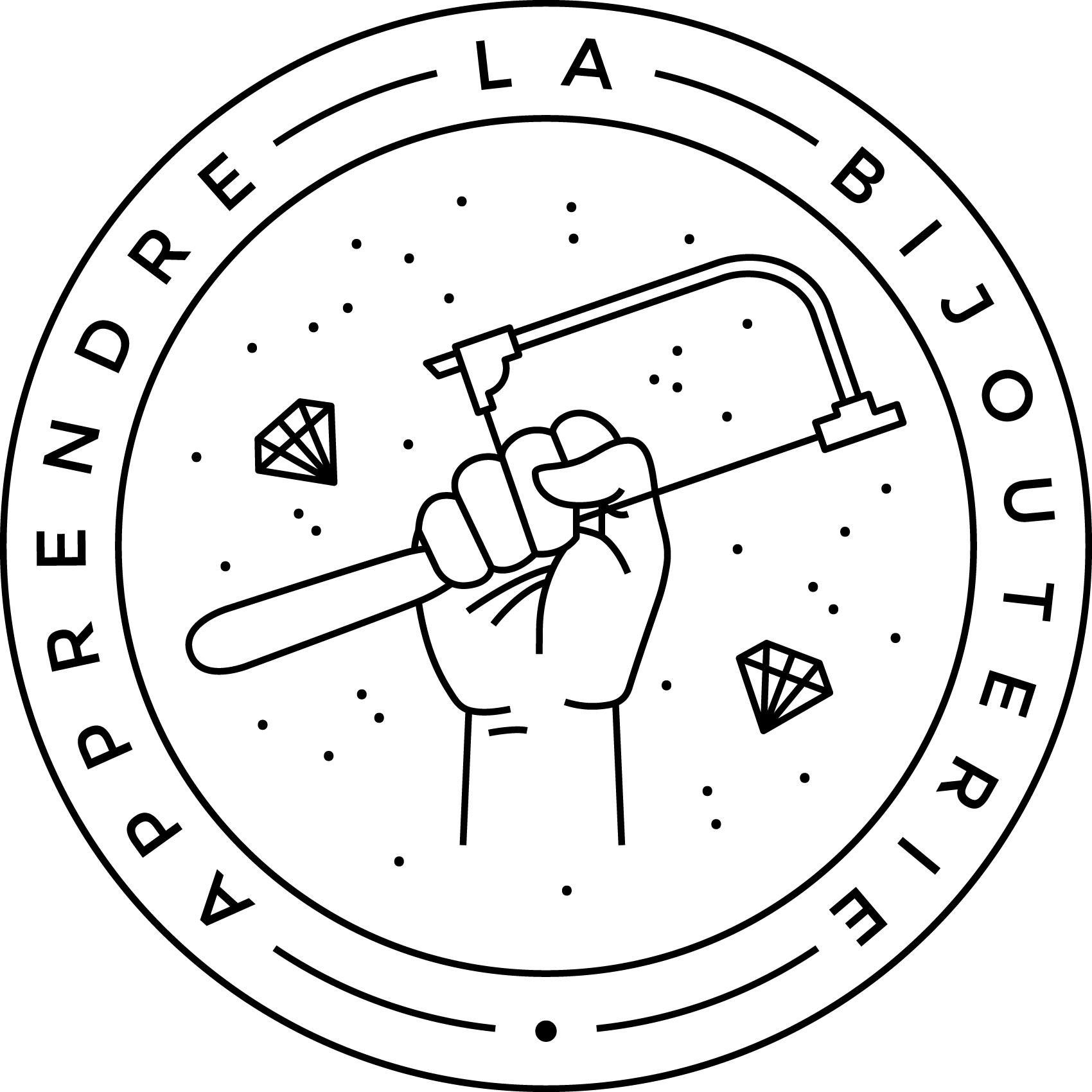 Apprendre La Bijouterie